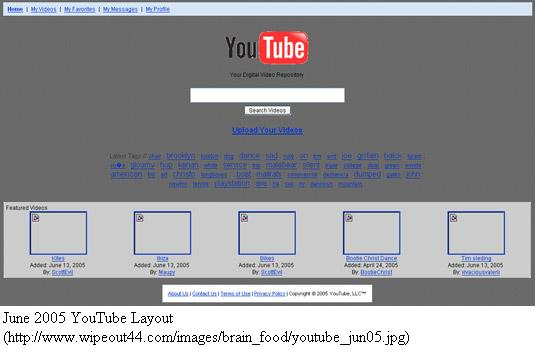 YouTube 2005 Layout.jpg